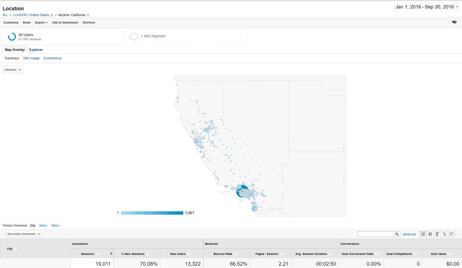 Google Analytics - Location - 2016-01-01 through 2016-09-30