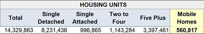 E-5 City/County Population and Housing Estimates