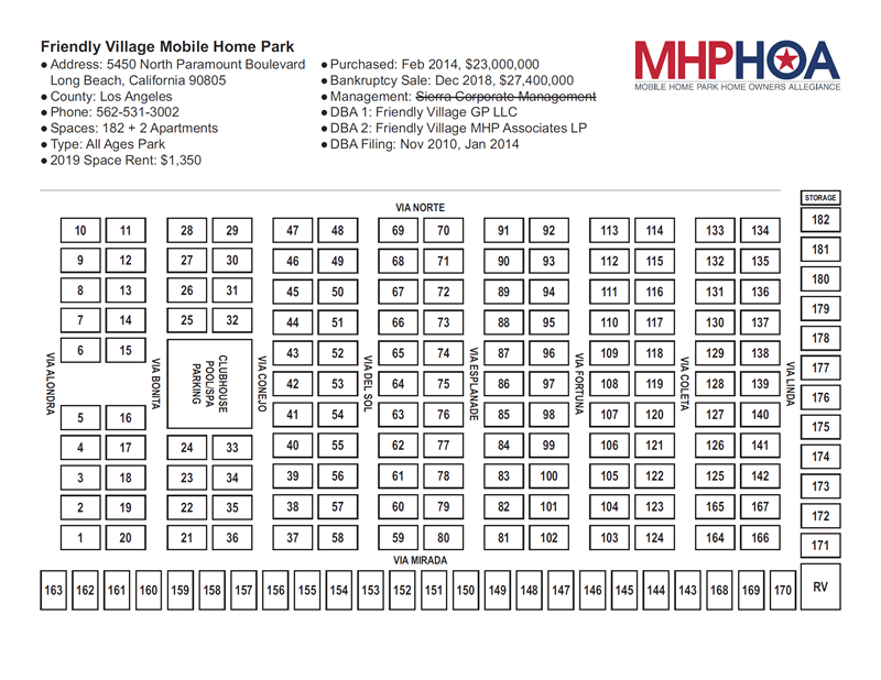 Friendly Village Mobile Home Park Map